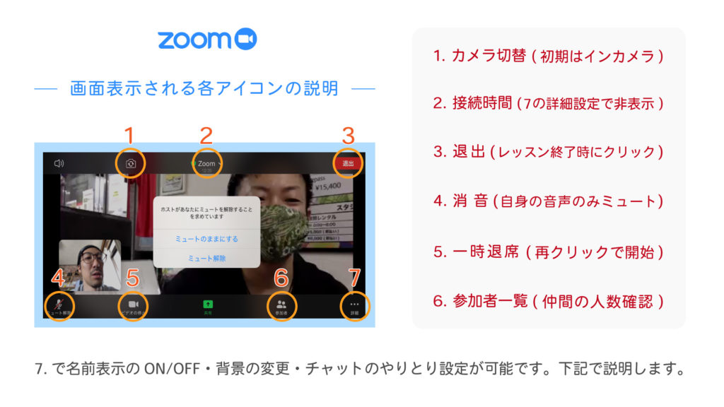 zoom表示画面